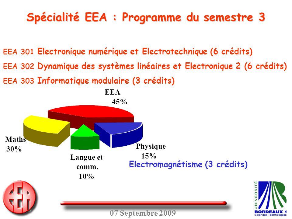 Spécialité EEA : Programme du semestre 3