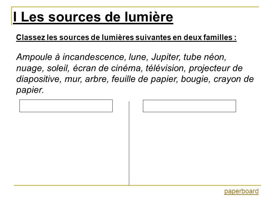 I Les sources de lumière