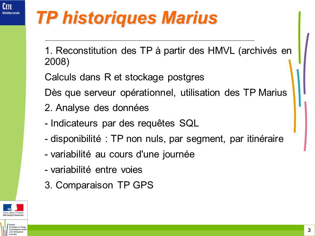TP historiques Marius 1. Reconstitution des TP à partir des HMVL (archivés en 2008) Calculs dans R et stockage postgres.