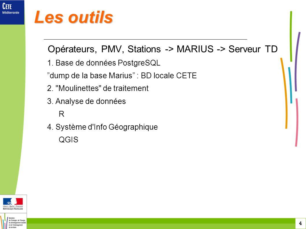Les outils Opérateurs, PMV, Stations -> MARIUS -> Serveur TD