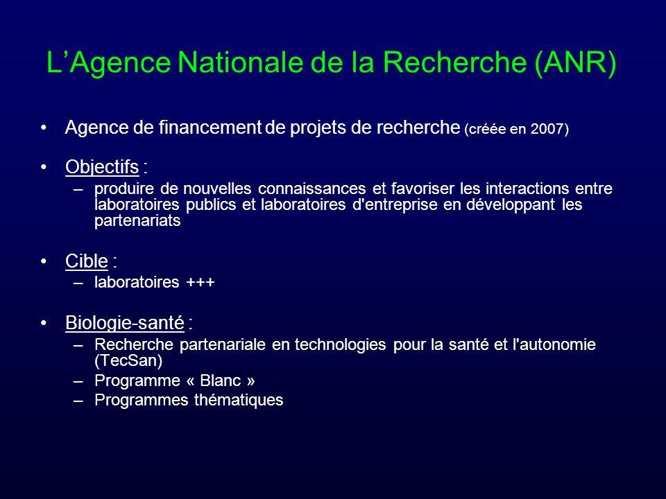 L'Agence Nationale de la Recherche (ANR)
