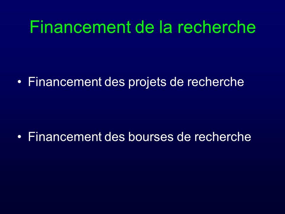 Financement de la recherche