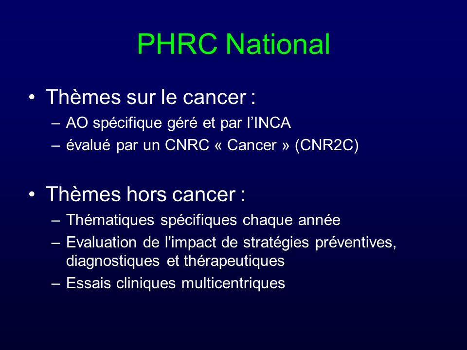 PHRC National Thèmes sur le cancer : Thèmes hors cancer :