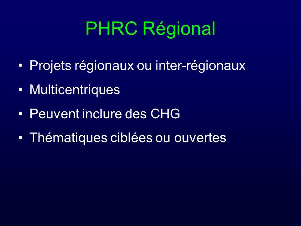 PHRC Régional Projets régionaux ou inter-régionaux Multicentriques