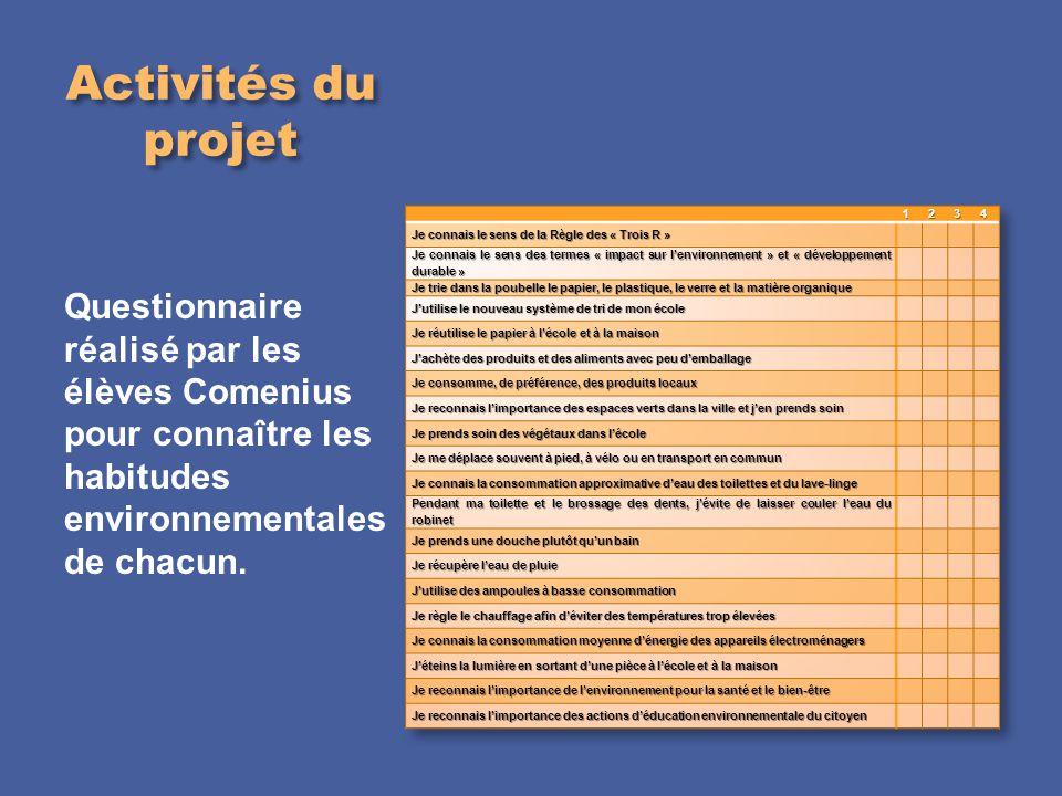 Activités du projet Questionnaire réalisé par les élèves Comenius pour connaître les habitudes environnementales de chacun.