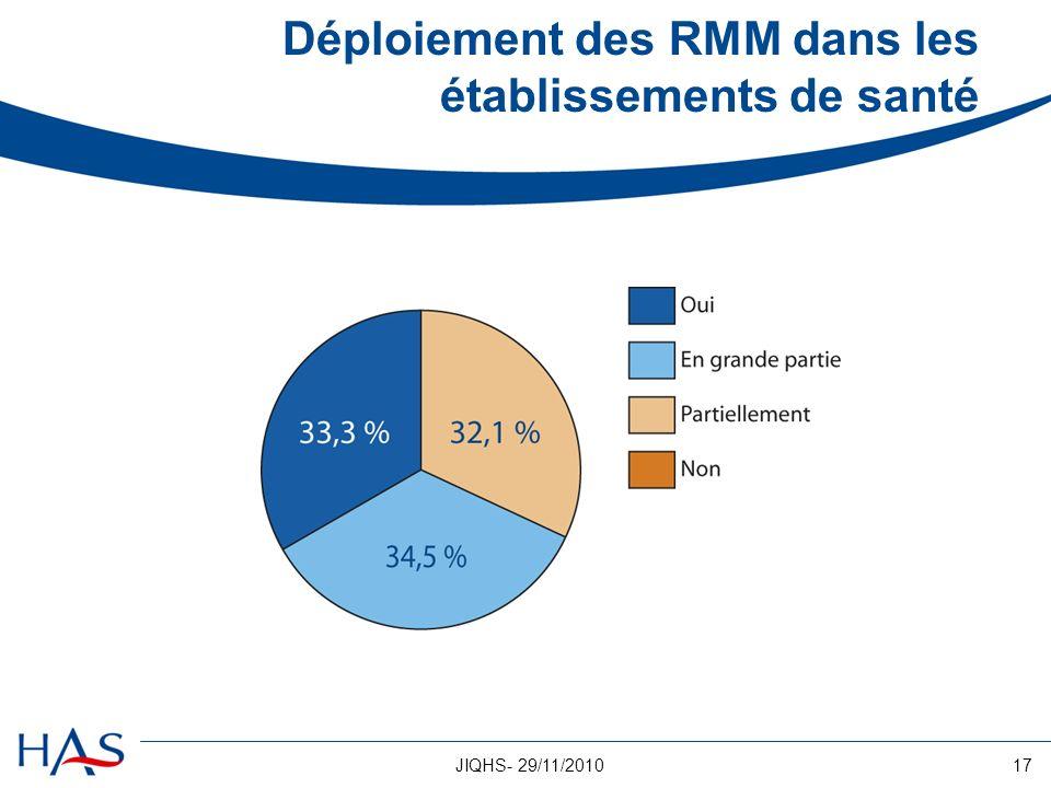 Déploiement des RMM dans les établissements de santé