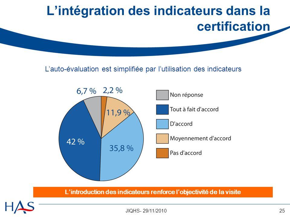 L'intégration des indicateurs dans la certification