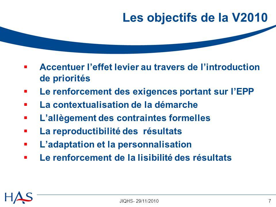 Les objectifs de la V2010 Accentuer l'effet levier au travers de l'introduction de priorités. Le renforcement des exigences portant sur l'EPP.