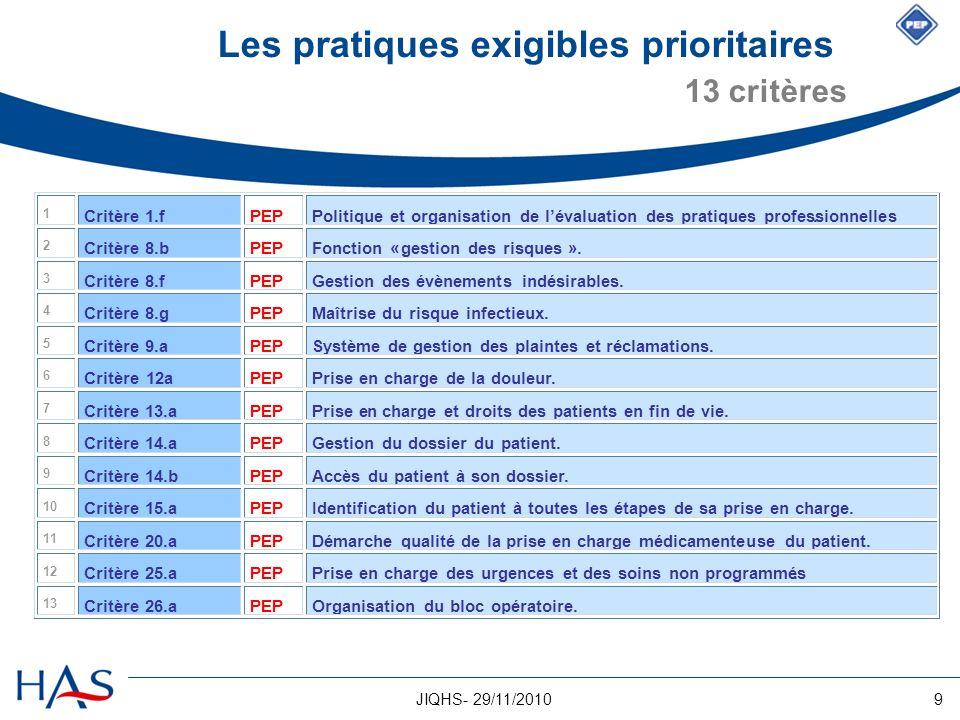 Les pratiques exigibles prioritaires 13 critères