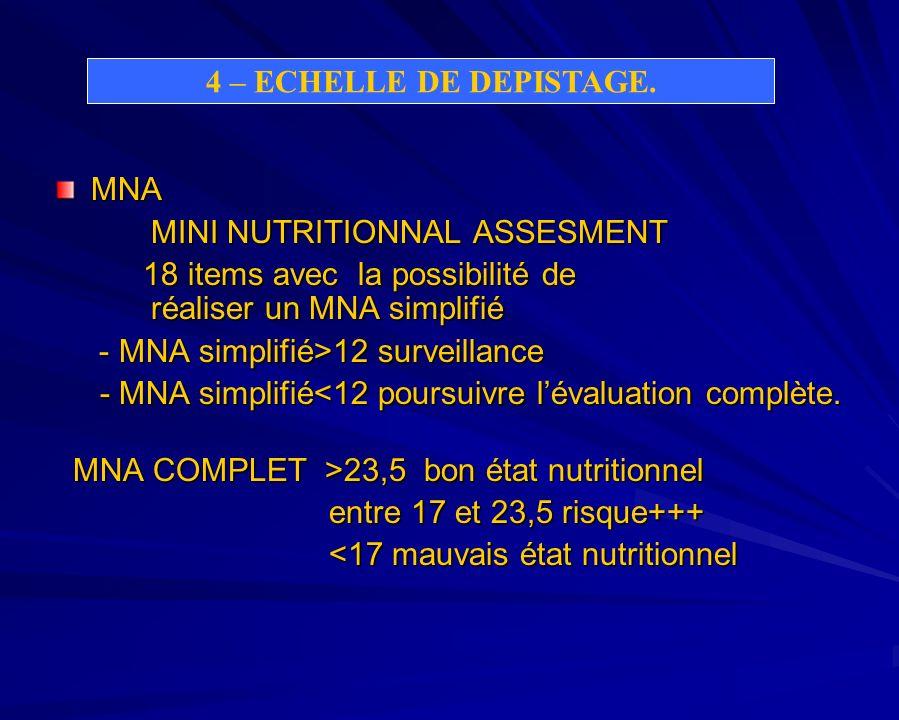 4 – ECHELLE DE DEPISTAGE. MNA. MINI NUTRITIONNAL ASSESMENT. 18 items avec la possibilité de réaliser un MNA simplifié.