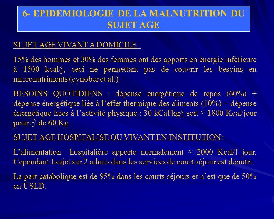 6- EPIDEMIOLOGIE DE LA MALNUTRITION DU