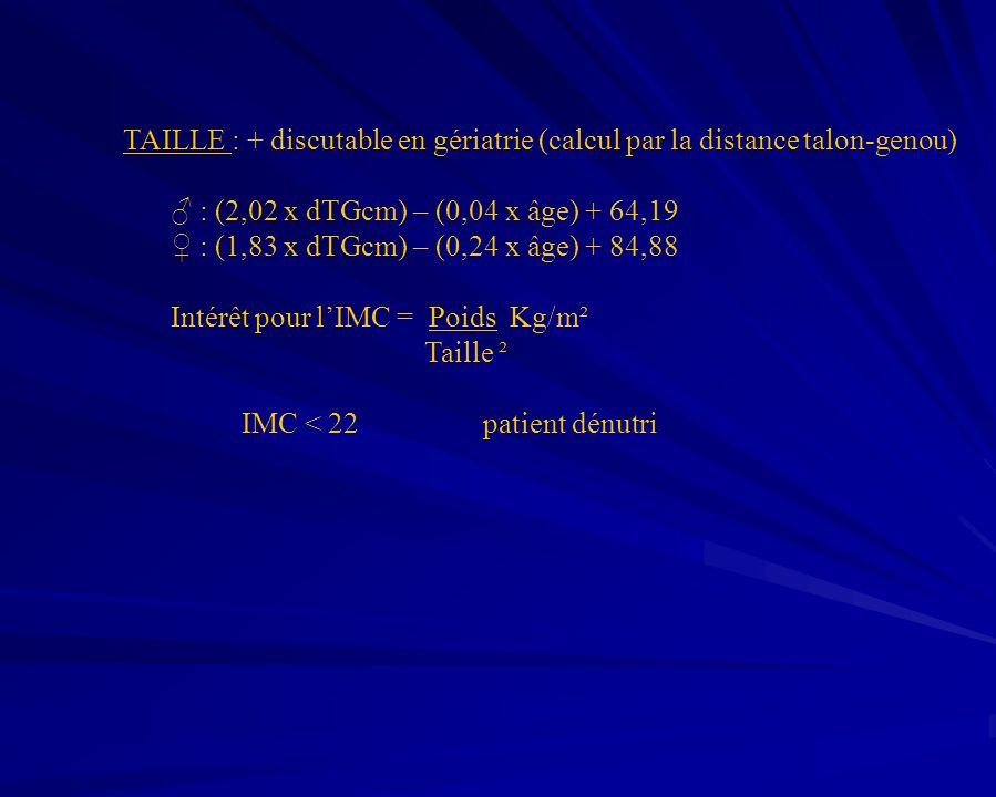 TAILLE : + discutable en gériatrie (calcul par la distance talon-genou)