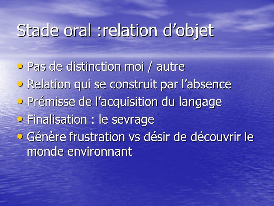 Stade oral :relation d'objet