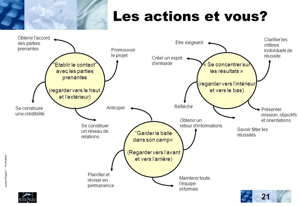 Les actions et vous Etablir le contact avec les parties prenantes