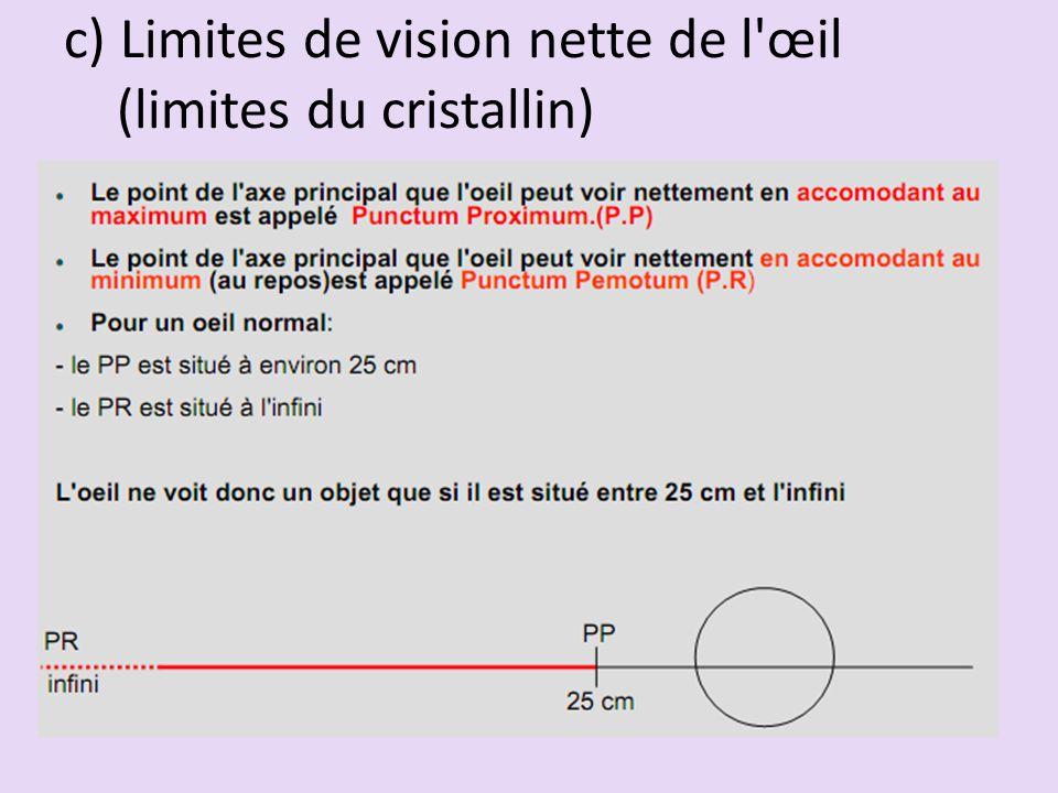 c) Limites de vision nette de l œil (limites du cristallin)