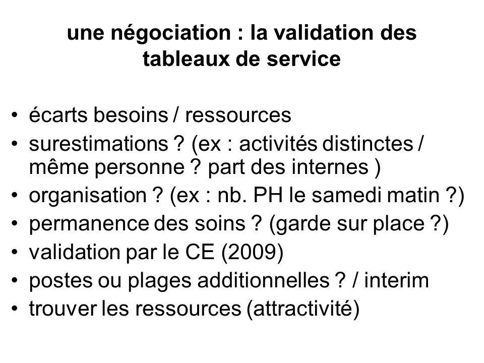 une négociation : la validation des tableaux de service
