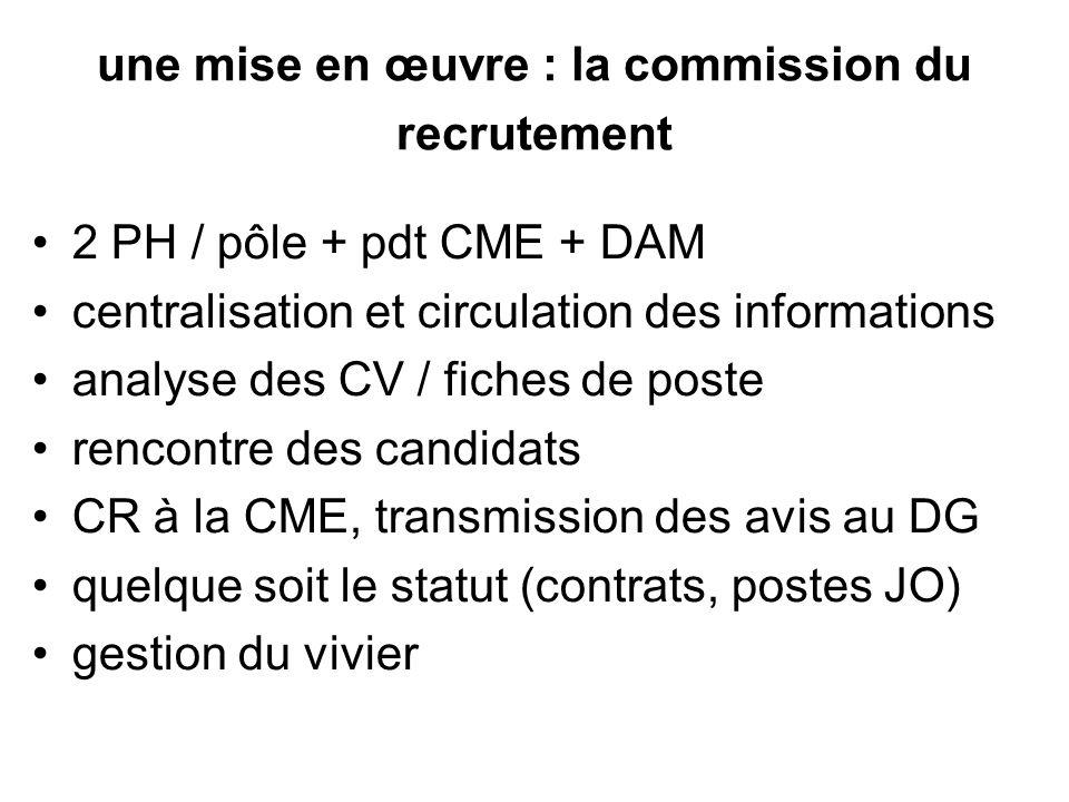 une mise en œuvre : la commission du recrutement