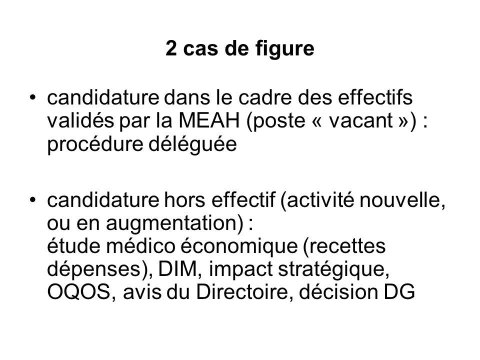 2 cas de figure candidature dans le cadre des effectifs validés par la MEAH (poste « vacant ») : procédure déléguée.