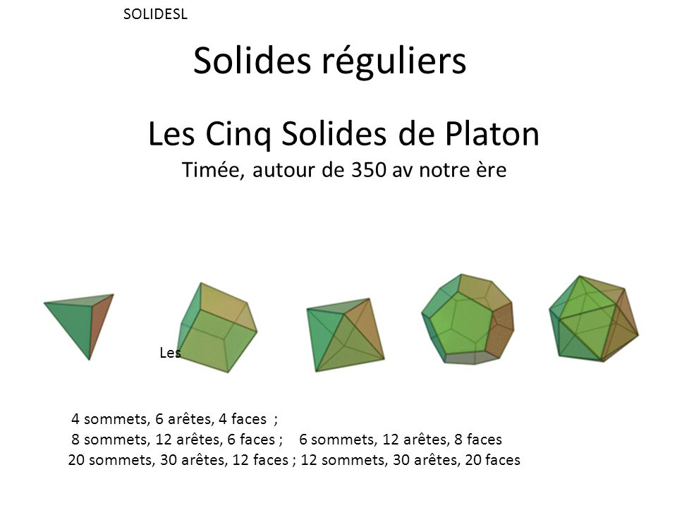 Les Cinq Solides de Platon Timée, autour de 350 av notre ère