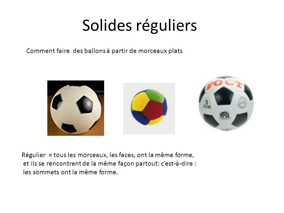 Solides réguliers Comment faire des ballons à partir de morceaux plats