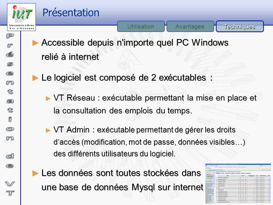 Présentation Utilisation. Avantages. Techniques. Accessible depuis n importe quel PC Windows relié à internet.