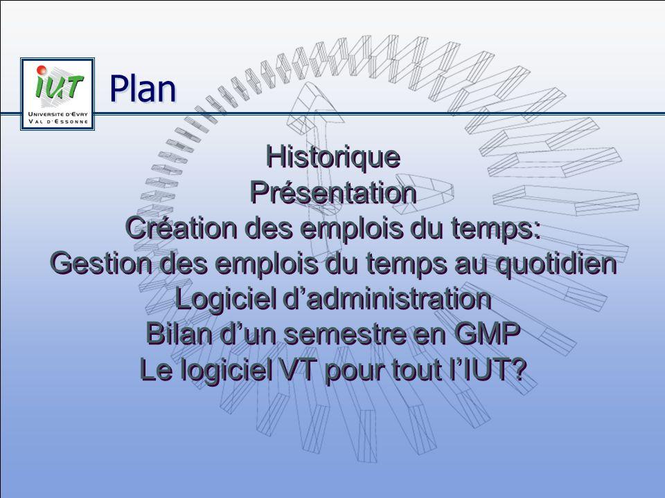 Plan Historique Présentation Création des emplois du temps: