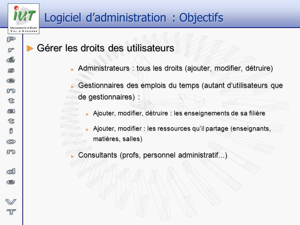Logiciel d'administration : Objectifs