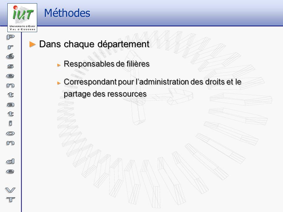 Méthodes Dans chaque département Responsables de filières
