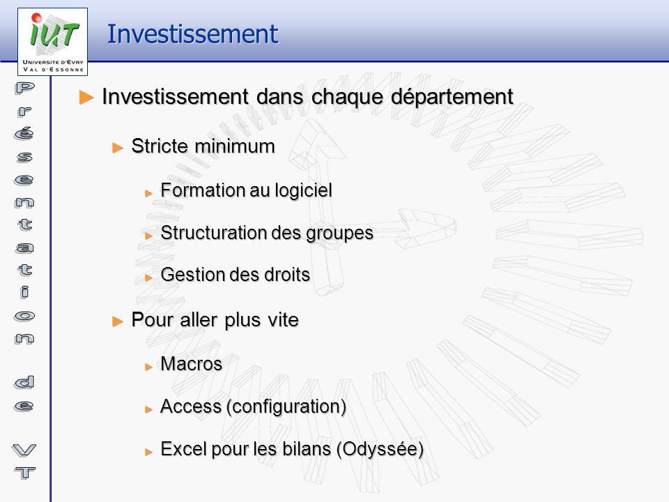 Investissement Investissement dans chaque département Stricte minimum