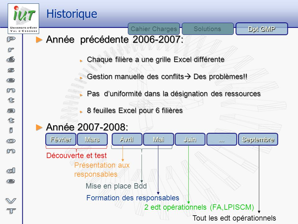 Historique Année précédente 2006-2007: Année 2007-2008: