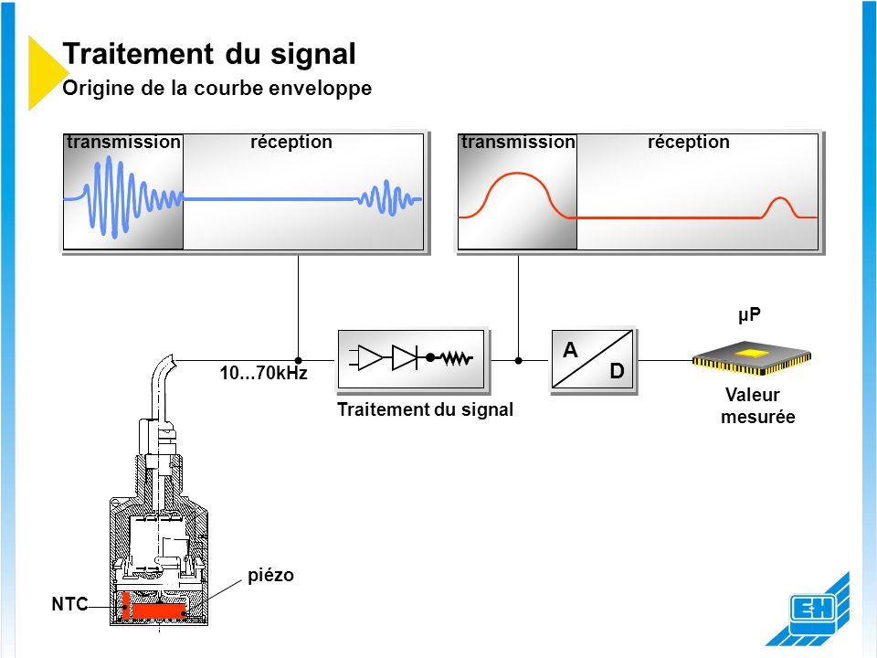 Traitement du signal A D Origine de la courbe enveloppe transmission