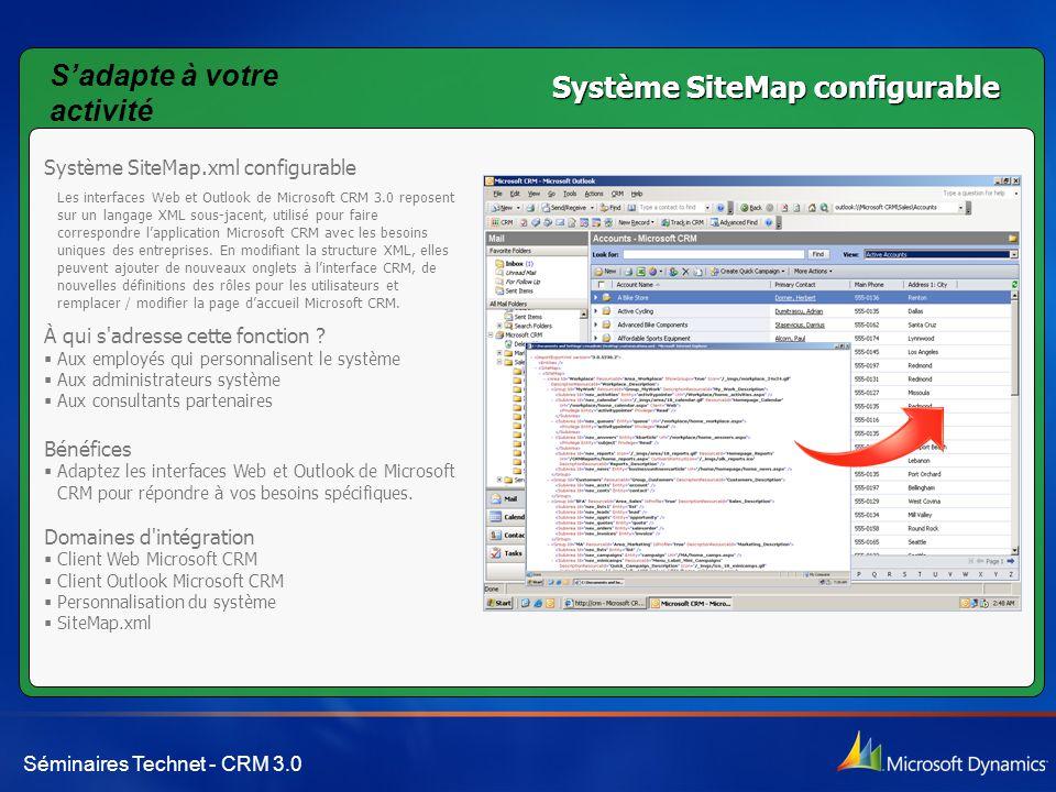 Système SiteMap configurable S'adapte à votre activité