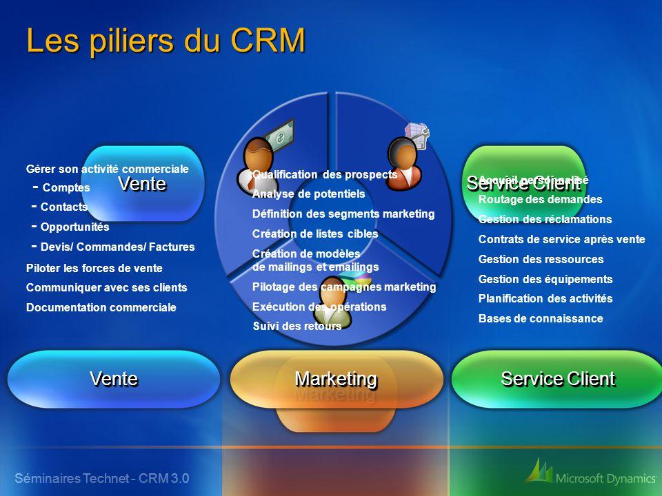 Les piliers du CRM Vente Service Client Marketing Vente Service Client