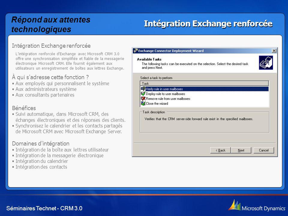 Répond aux attentes technologiques Intégration Exchange renforcée