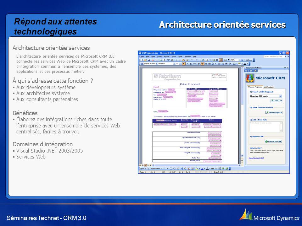 Répond aux attentes technologiques Architecture orientée services