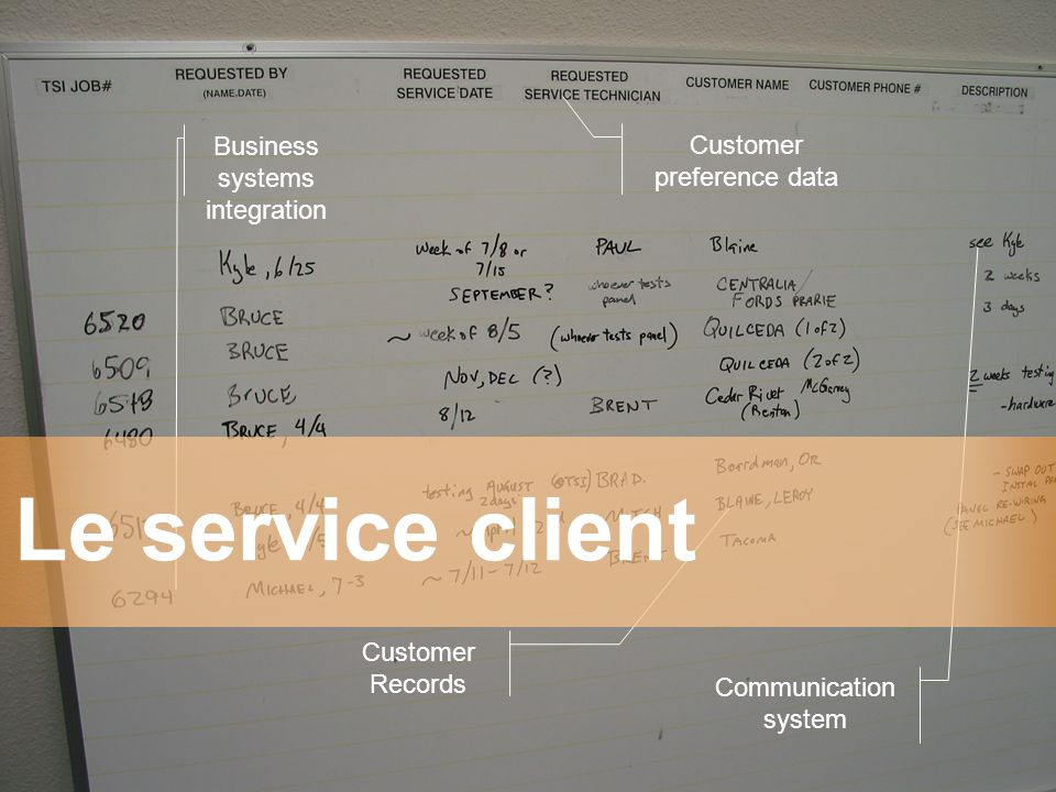 Le service client Business systems integration