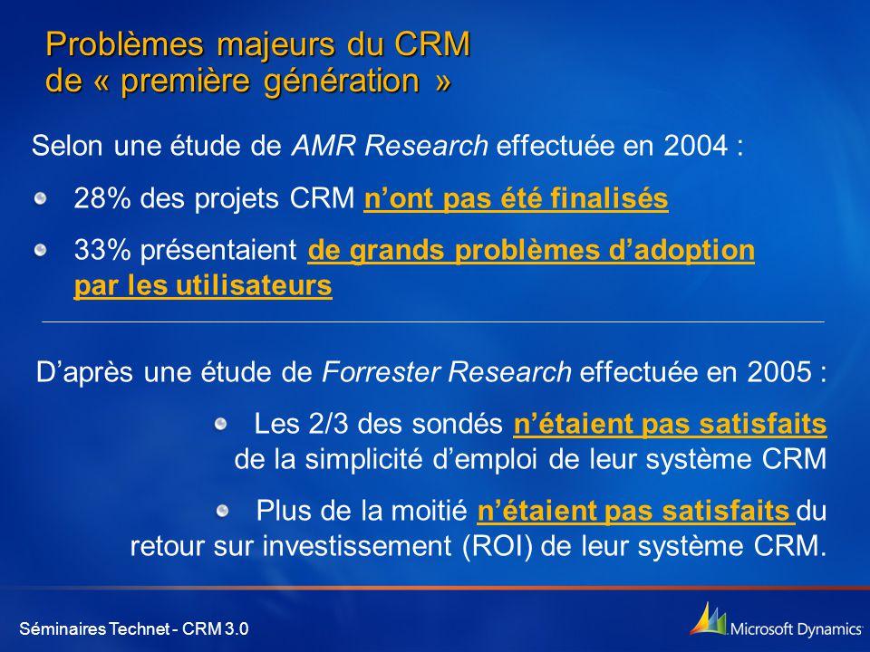 Problèmes majeurs du CRM de « première génération »