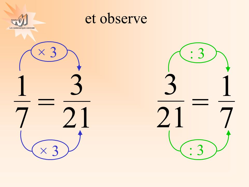 et observe × 3 : 3 21 3 1 7 = 21 3 1 7 = × 3 : 3