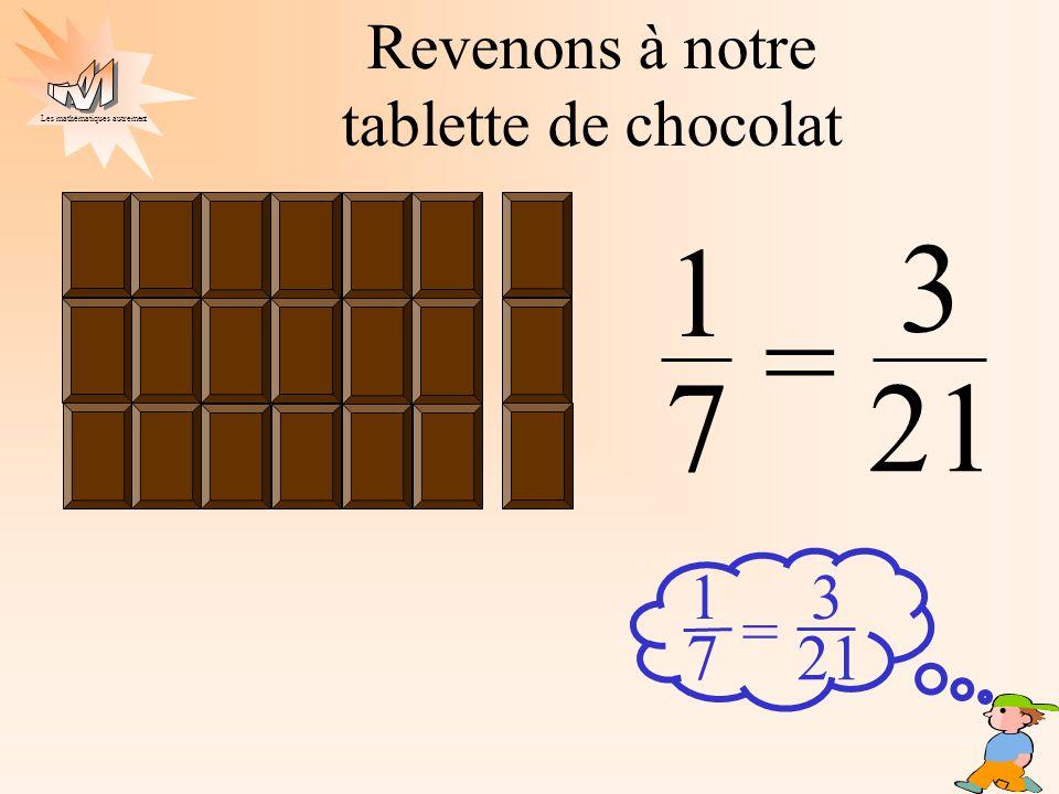 Revenons à notre tablette de chocolat