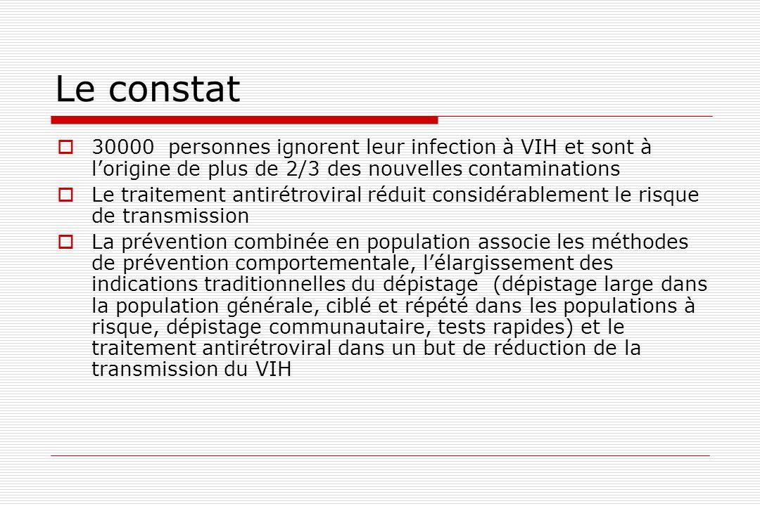 Le constat 30000 personnes ignorent leur infection à VIH et sont à l'origine de plus de 2/3 des nouvelles contaminations.