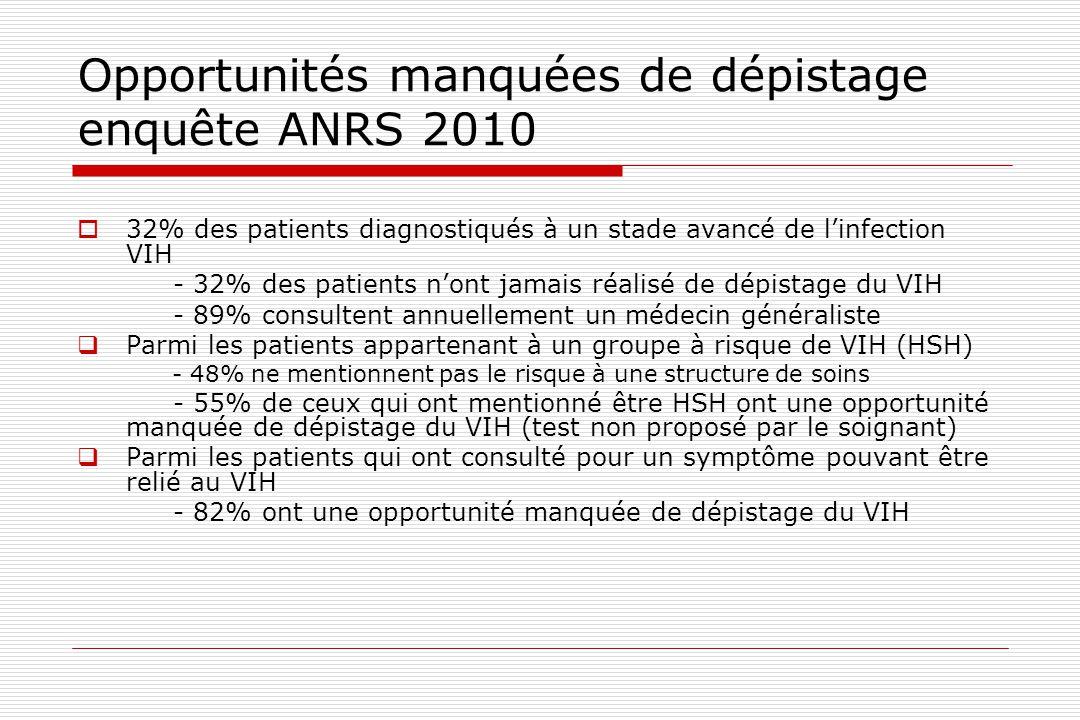 Opportunités manquées de dépistage enquête ANRS 2010