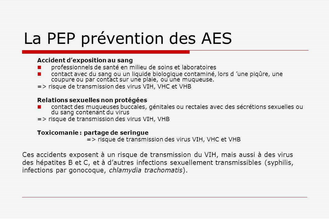 La PEP prévention des AES