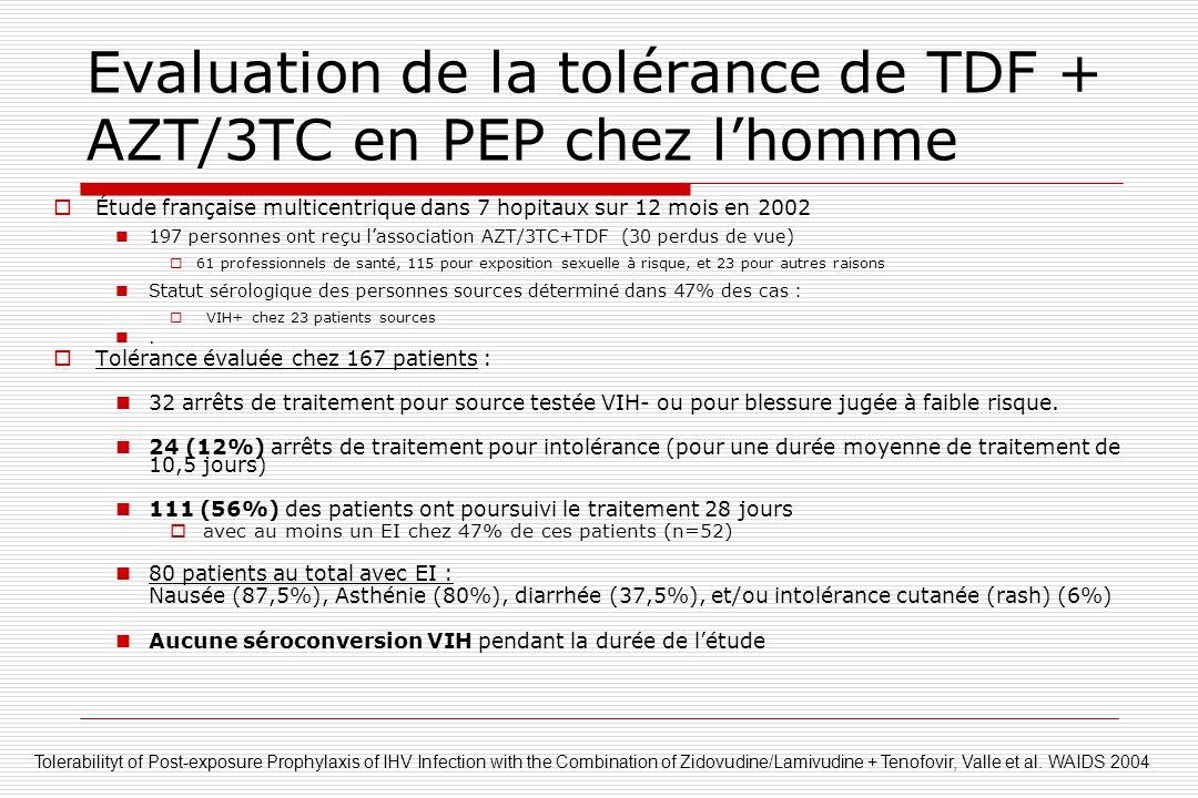 Evaluation de la tolérance de TDF + AZT/3TC en PEP chez l'homme