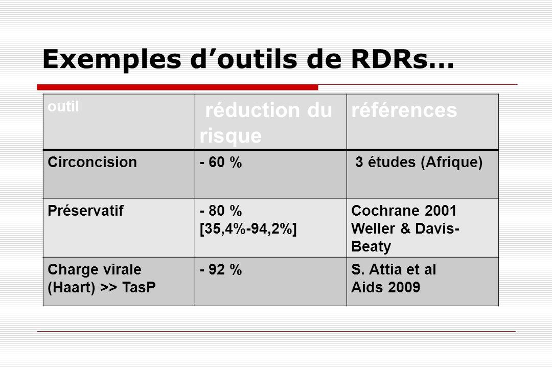 Exemples d'outils de RDRs…