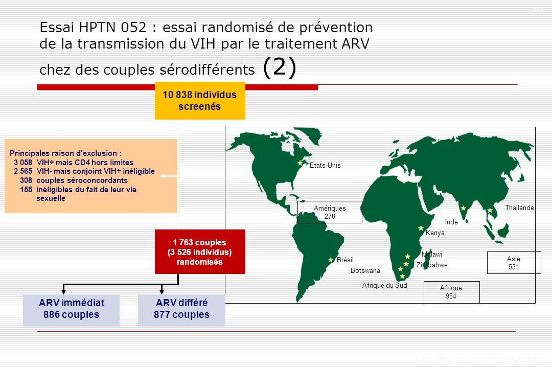 177 Essai HPTN 052 : essai randomisé de prévention de la transmission du VIH par le traitement ARV chez des couples sérodifférents (2)