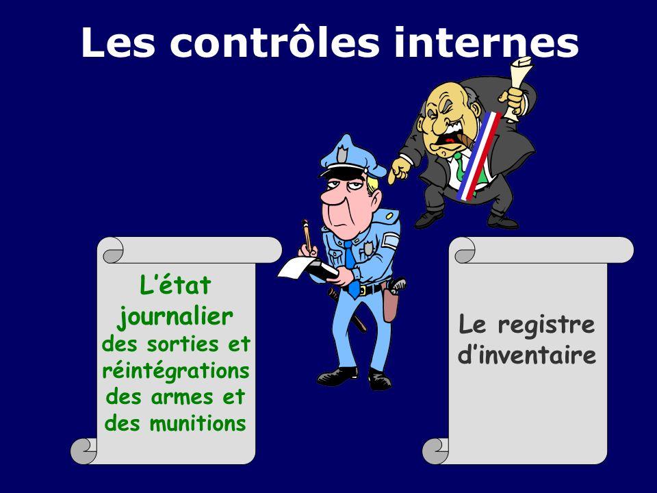 Les contrôles internes