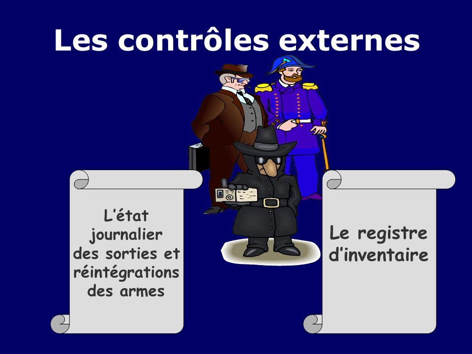 Les contrôles externes