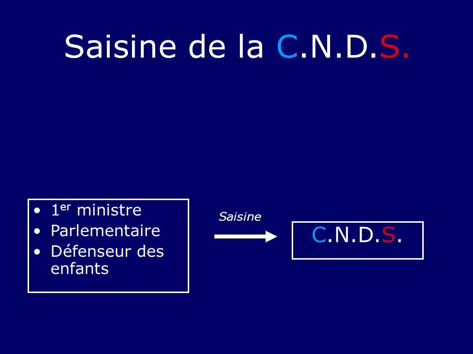 Saisine de la C.N.D.S. C.N.D.S. 1er ministre Parlementaire