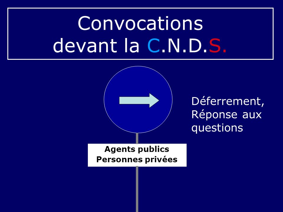 Convocations devant la C.N.D.S.