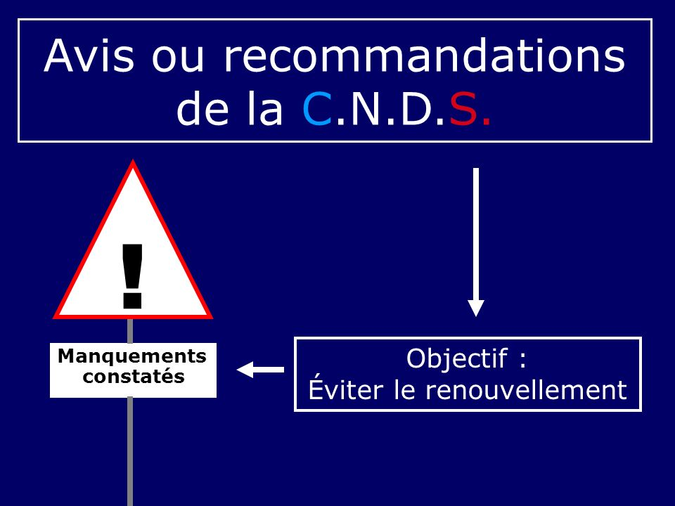 ! Avis ou recommandations de la C.N.D.S. Objectif :